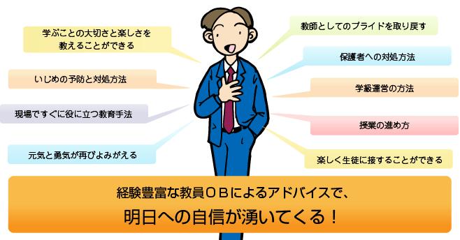 nino塾